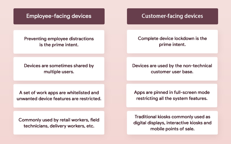 Employee-facing devices vs consumer-facing devices