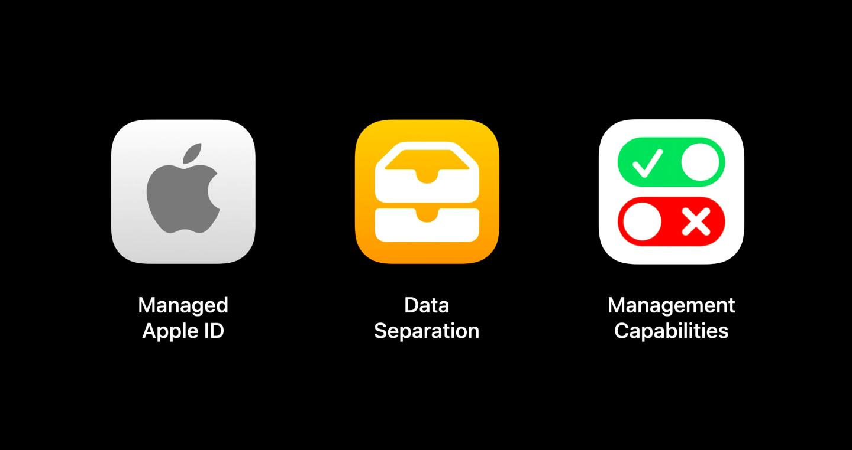 Three components of user enrollment