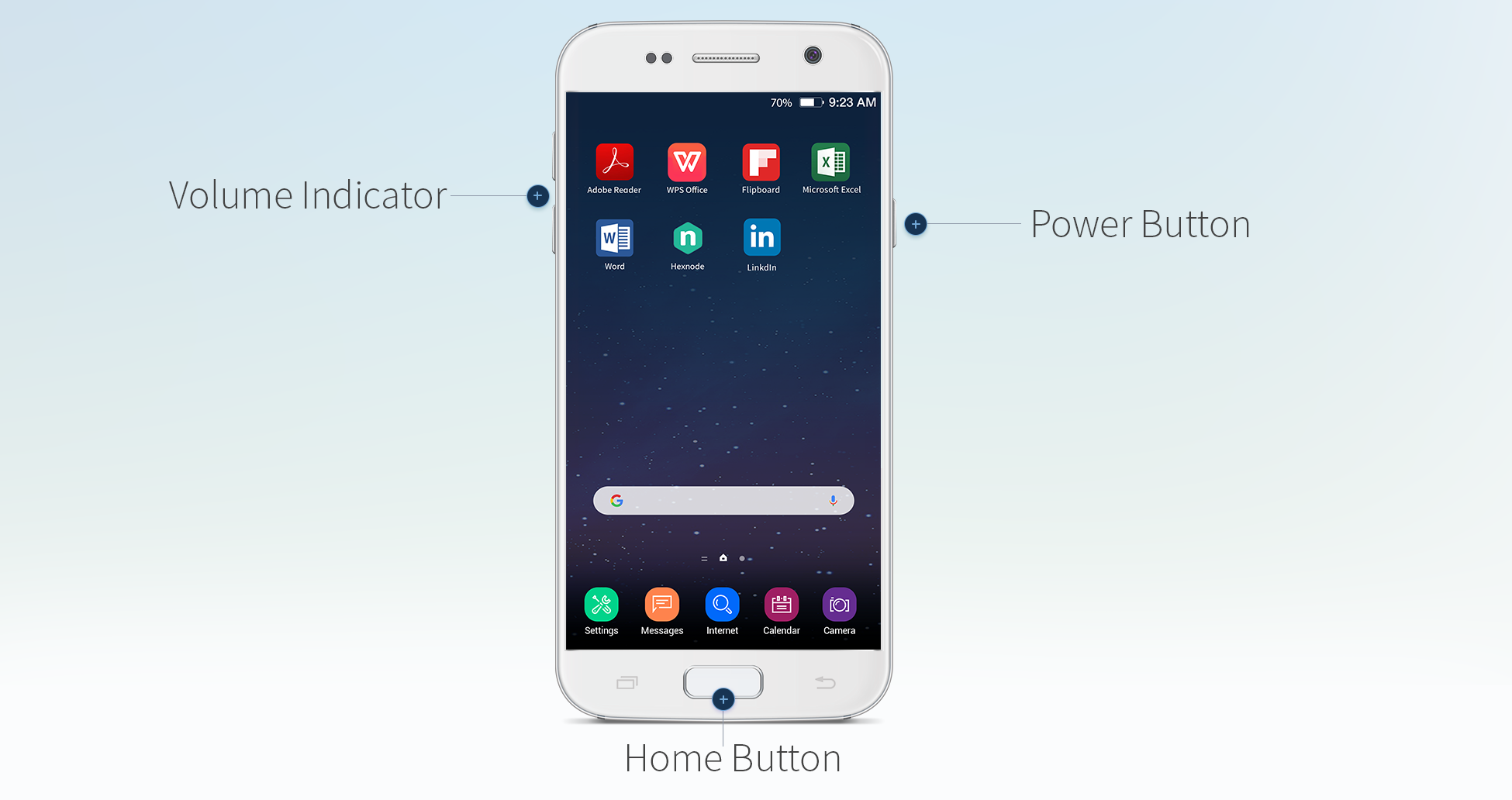 Hardware buttons on Android Devices