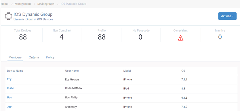 dynamic device group dashboard